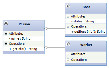 ../_images/class-diagram-boss-worker-1.png