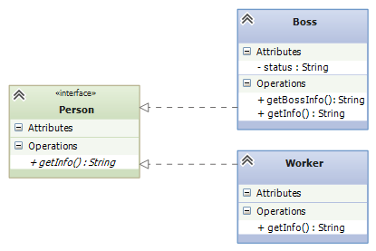 ../_images/class-diagram-boss-worker-2.png